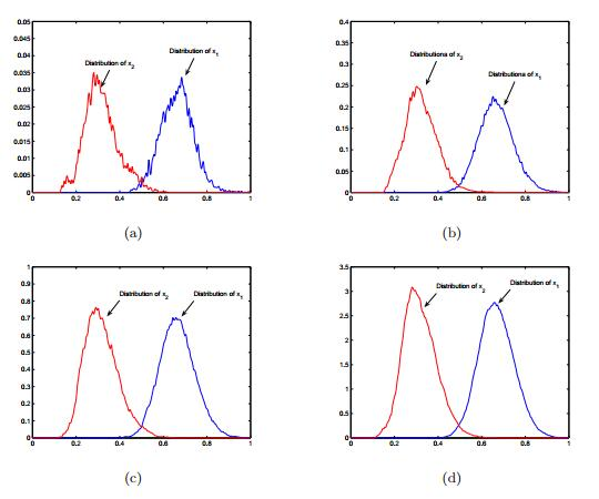 Optimal harvesting of a stochastic delay competitive model