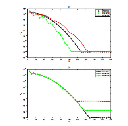 High-order solvers for space-fractional differential equations with