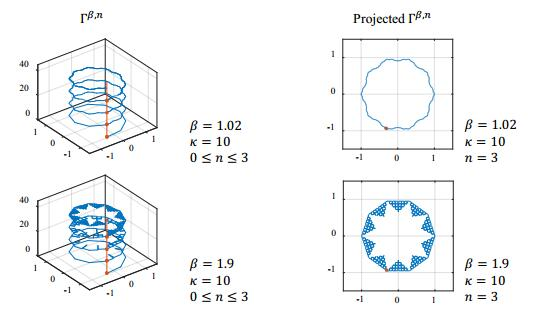 Impulsive motion on synchronized spatial temporal grids