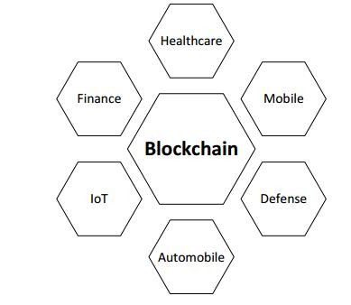 A survey on security and privacy issues of blockchain technology